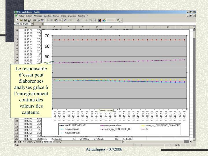 Le responsable d'essai peut élaborer ses analyses grâce à l'enregistrement continu des valeurs des capteurs.