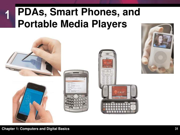 PDAs, Smart Phones, and Portable Media Players