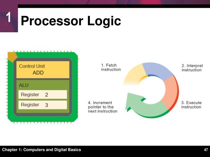 Processor Logic