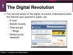 the digital revolution3