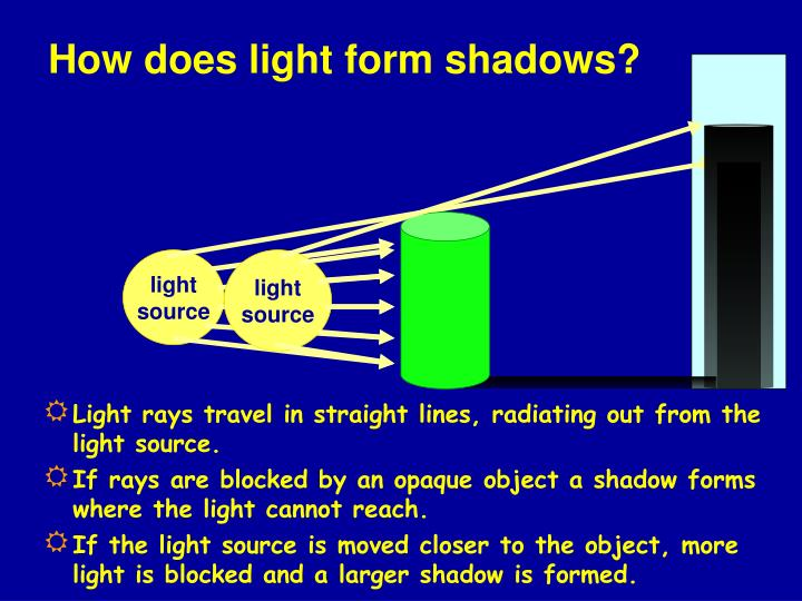 How does light form shadows?