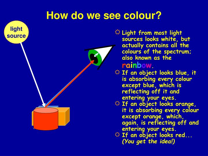 How do we see colour?