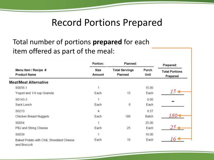 Total number of portions