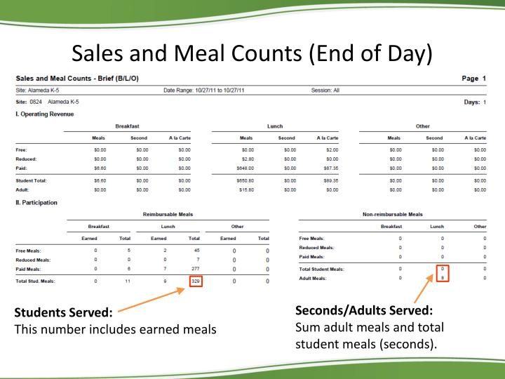 Sales and Meal Counts (End of Day)