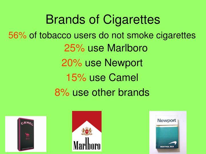 Brands of Cigarettes