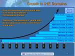 growth in ihe domains