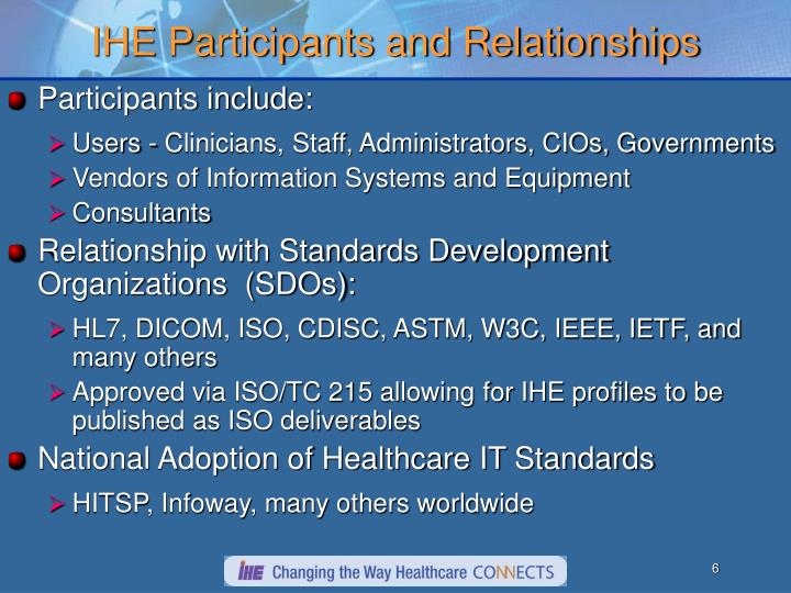 IHE Participants and Relationships