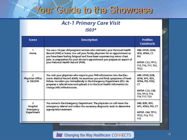 Your Guide to the Showcase