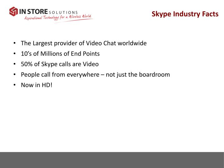 Skype Industry Facts