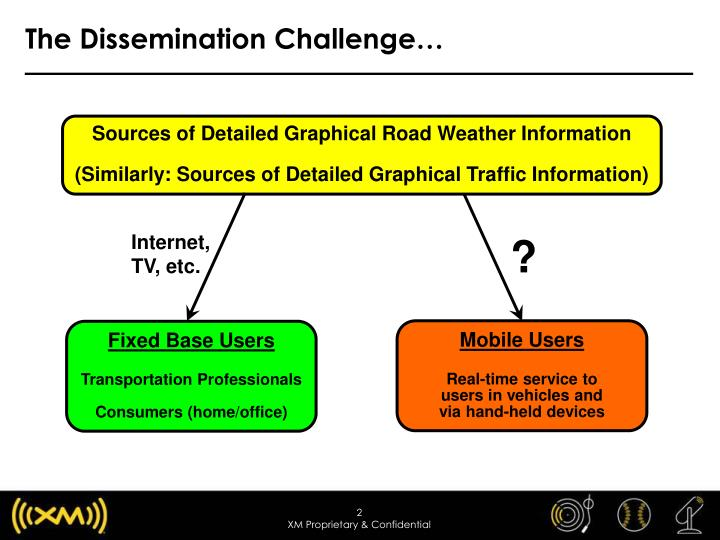 The Dissemination Challenge…