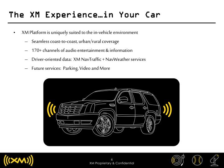 The XM Experience…in Your Car