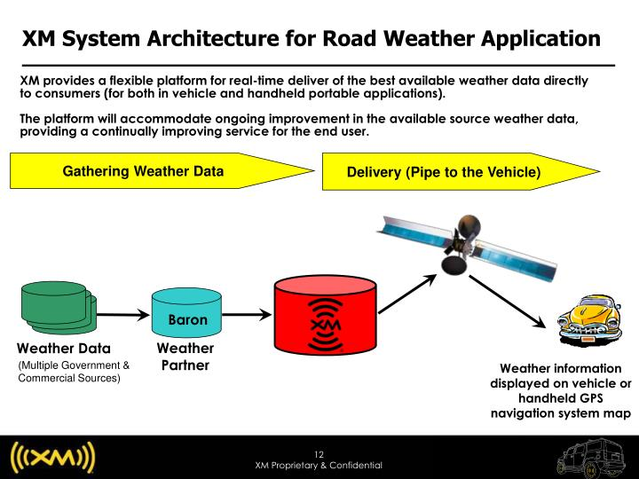 XM System Architecture for Road Weather Application