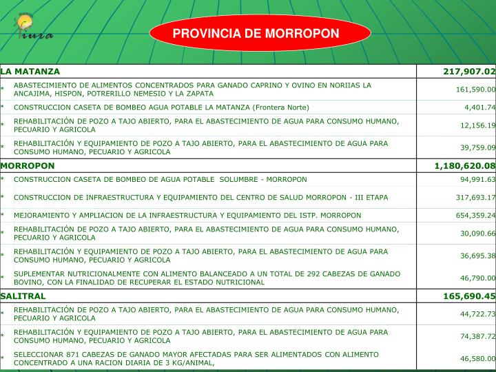 PROVINCIA DE MORROPON