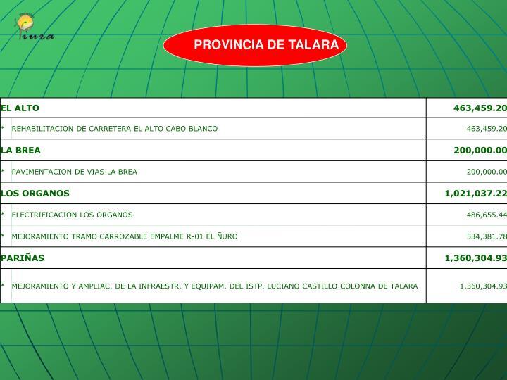 PROVINCIA DE TALARA