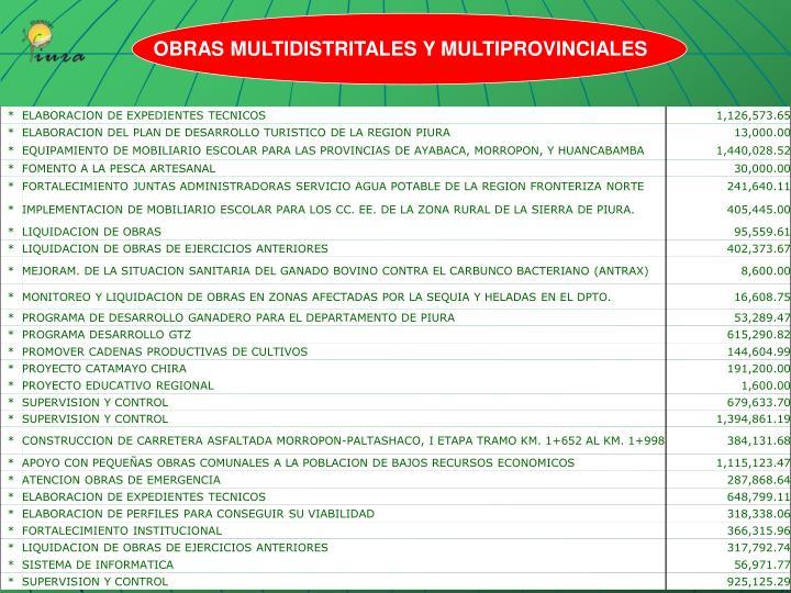 OBRAS MULTIDISTRITALES Y MULTIPROVINCIALES
