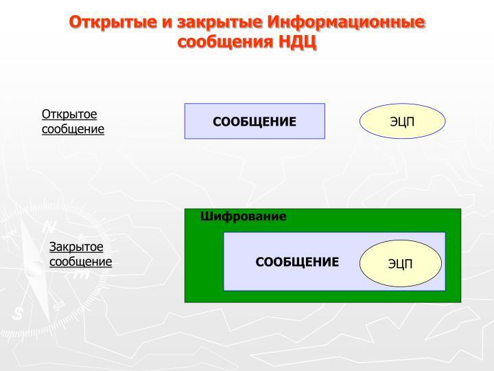 Открытые и закрытые Информационные сообщения НДЦ