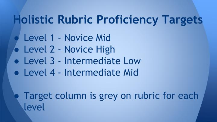 Holistic Rubric Proficiency Targets