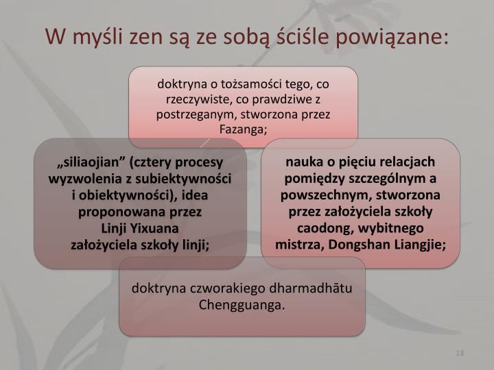 W myśli zen są ze sobą ściśle powiązane: