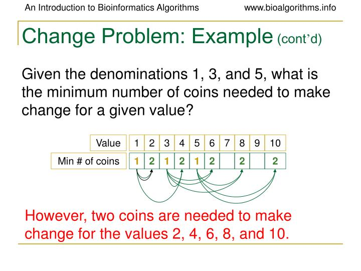 Change problem example cont d