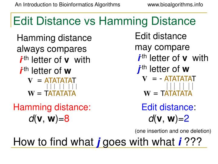 Edit Distance vs Hamming Distance