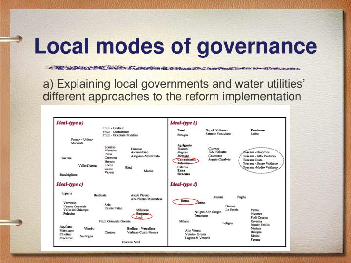 Local modes of governance