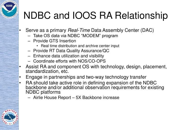 NDBC and IOOS RA Relationship