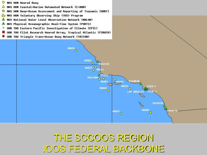 THE SCCOOS REGION