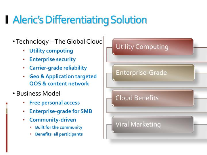 Aleric's Differentiating Solution