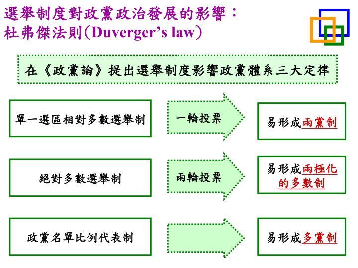 選舉制度對政黨政治發展的影響: