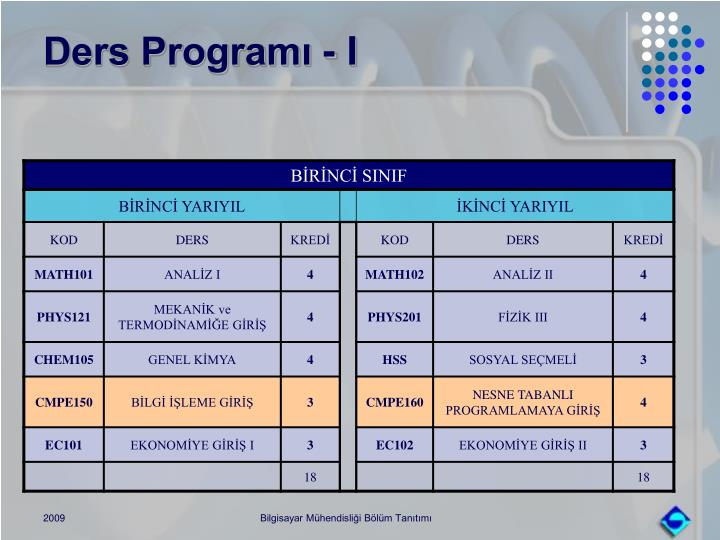 Ders Programı - I