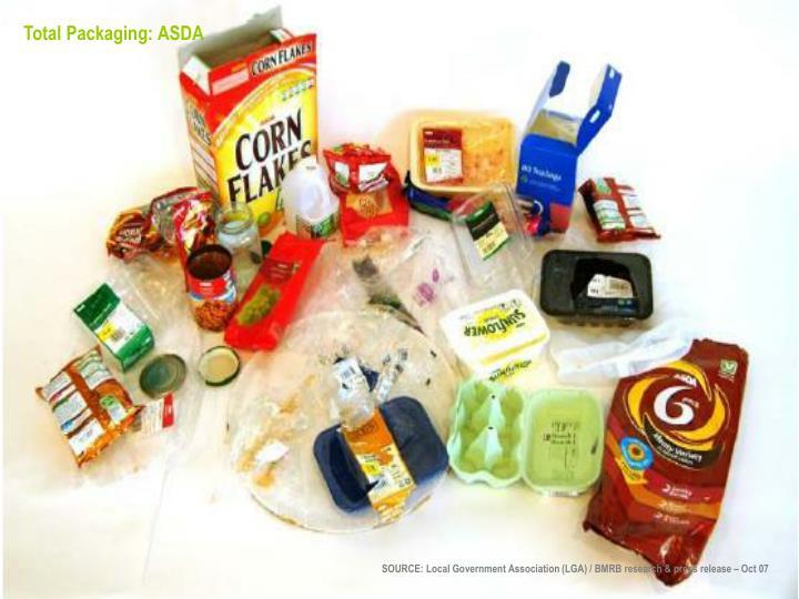Total Packaging: ASDA