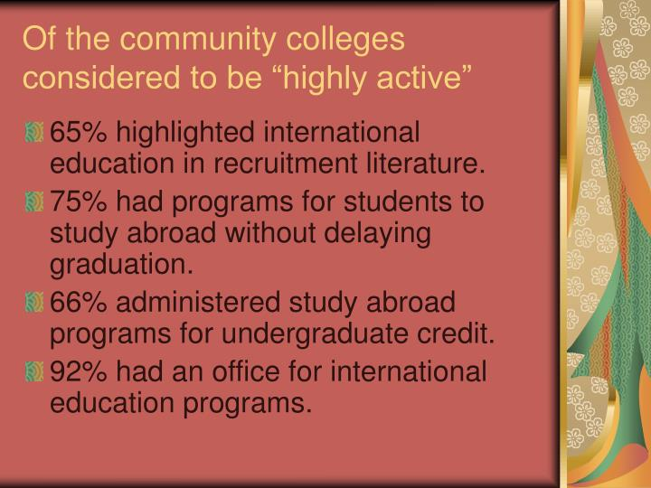 "Of the community colleges considered to be ""highly active"""