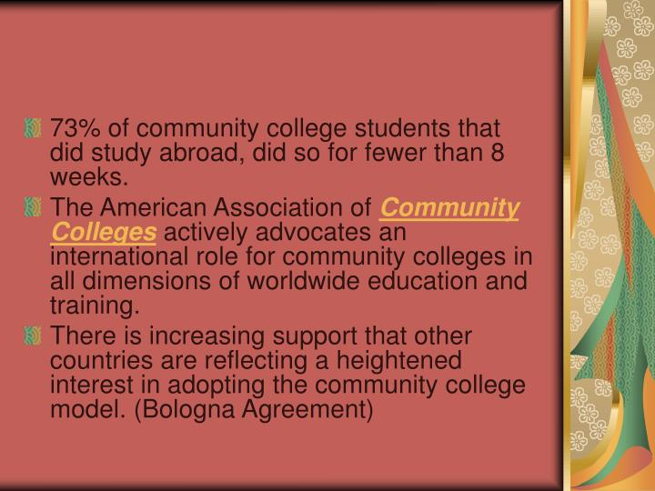 73% of community college students that did study abroad, did so for fewer than 8 weeks.