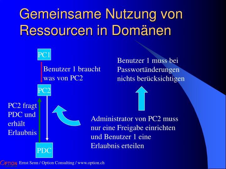 Gemeinsame Nutzung von Ressourcen in Domänen