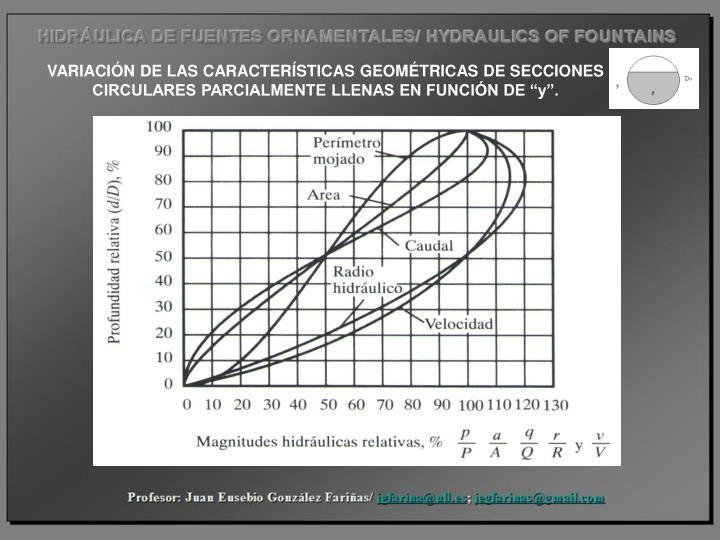 """VARIACIÓN DE LAS CARACTERÍSTICAS GEOMÉTRICAS DE SECCIONES CIRCULARES PARCIALMENTE LLENAS EN FUNCIÓN DE """"y""""."""