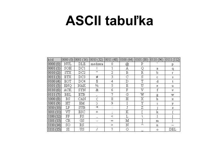 ASCII tabuľka