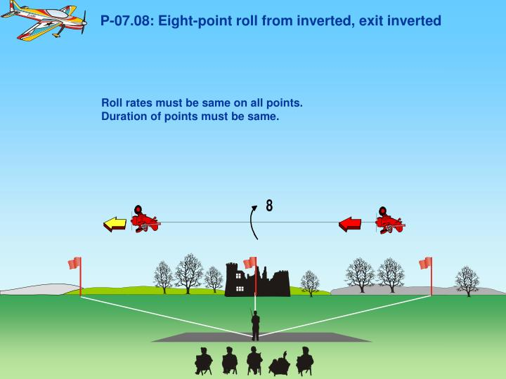 P-07.08: Eight-point roll from inverted, exit inverted