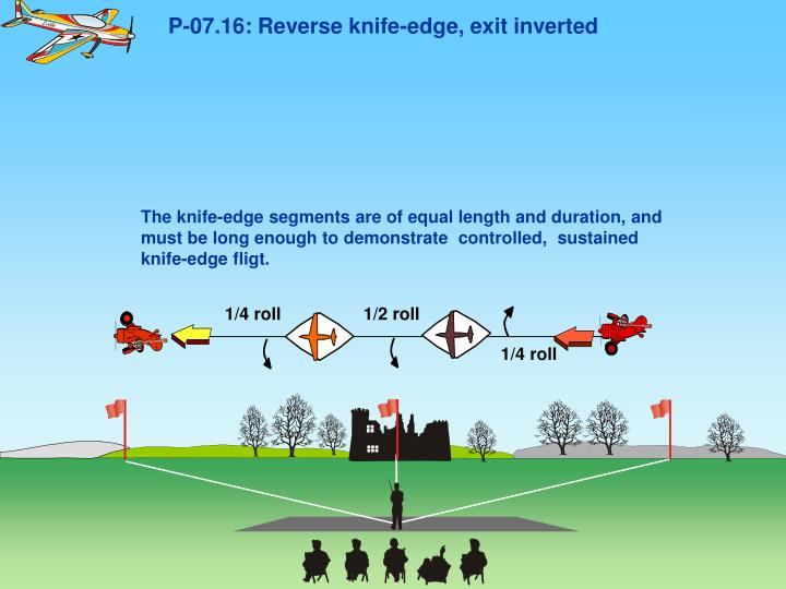P-07.16: Reverse knife-edge, exit inverted