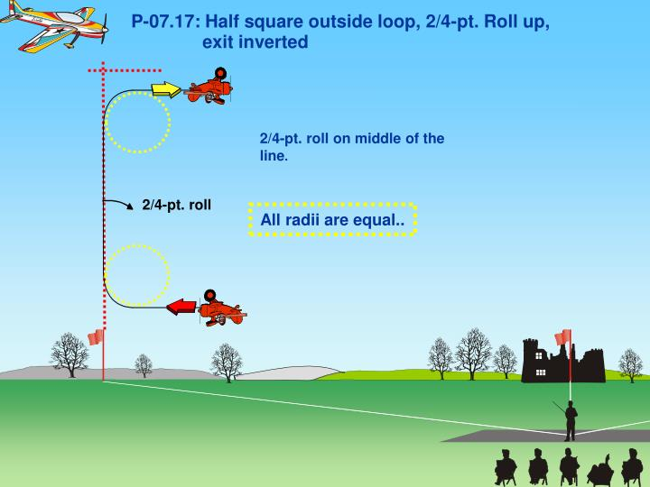 P-07.17: Half square outside loop, 2/4-pt. Roll up,