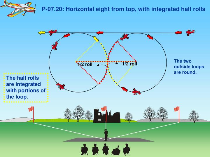 P-07.20: Horizontal eight from top, with integrated half rolls