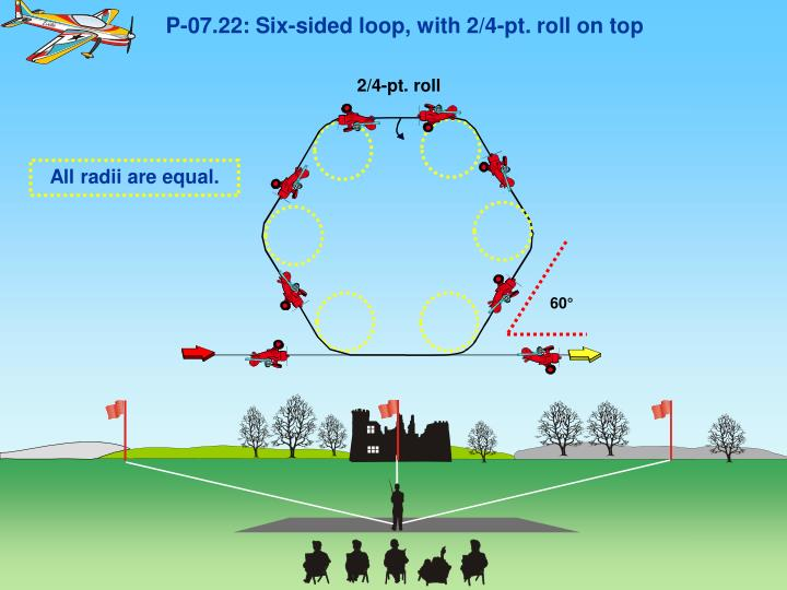P-07.22: Six-sided loop, with 2/4-pt. roll on top