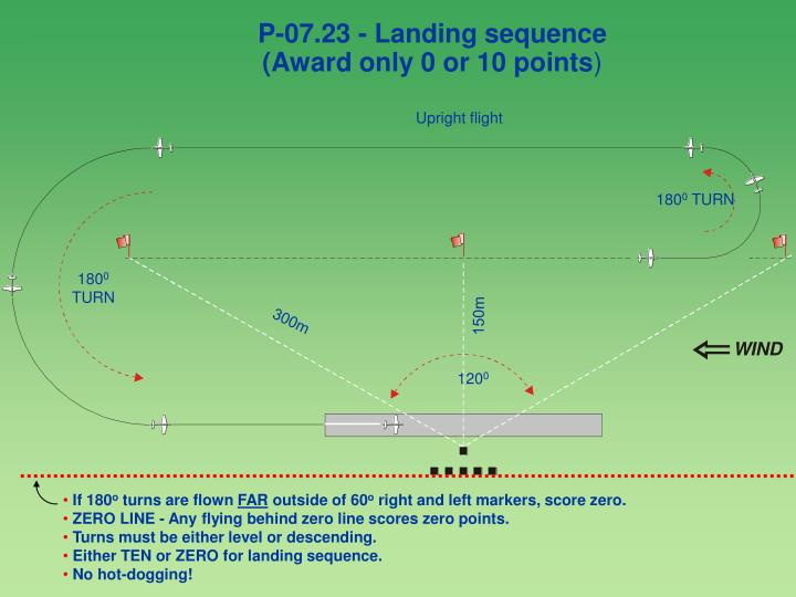 P-07.23 - Landing sequence