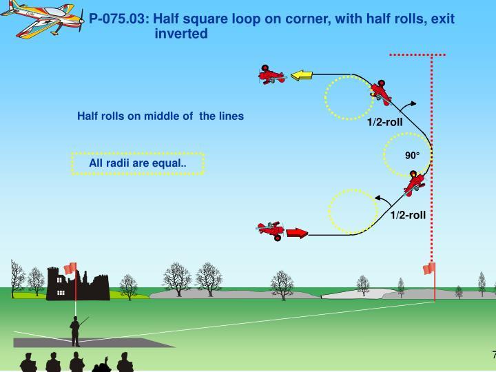 P-075.03: Half square loop on corner, with half rolls, exit        inverted