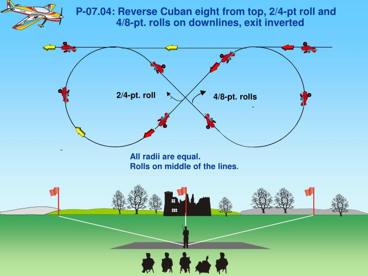 P-07.04: Reverse Cuban eight from top, 2/4-pt roll and