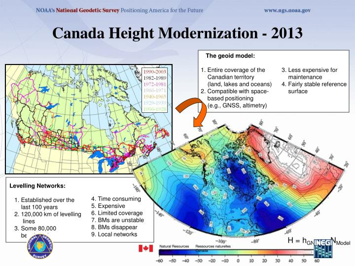 Canada Height Modernization - 2013