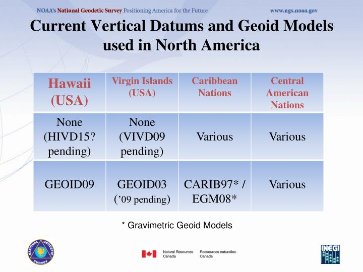 Current Vertical Datums and Geoid Models