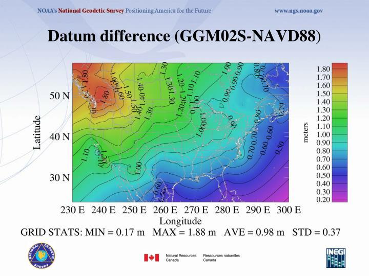 Datum difference (GGM02S-NAVD88