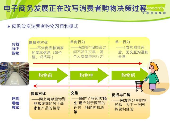 电子商务发展正在改写消费者购物决策过程
