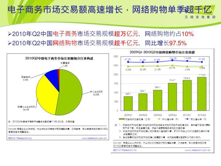 电子商务市场交易额高速增长,网络购物单季超千亿