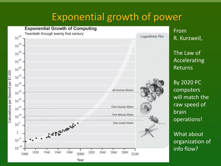 Exponential growth of power